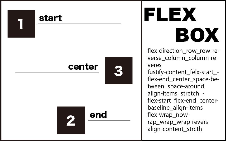 flexboxicon