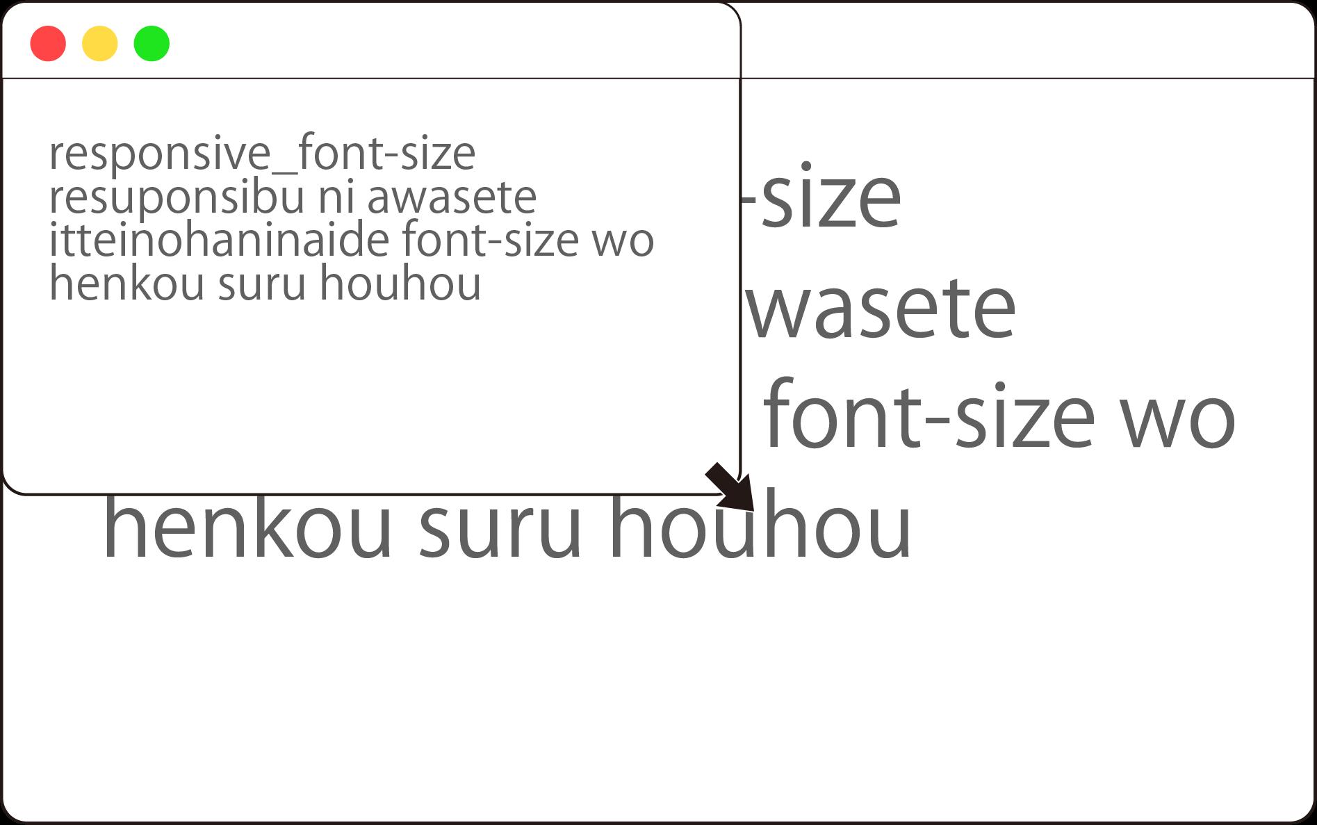 responsive_font_size